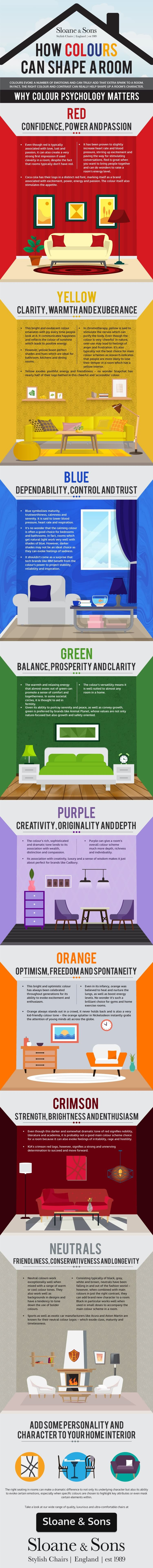 How Colours Can Shape A Room