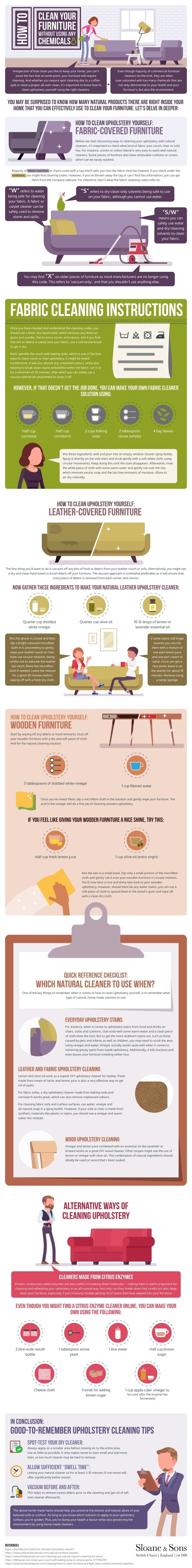 How To Clean Your Furniture Without Any Chemicals